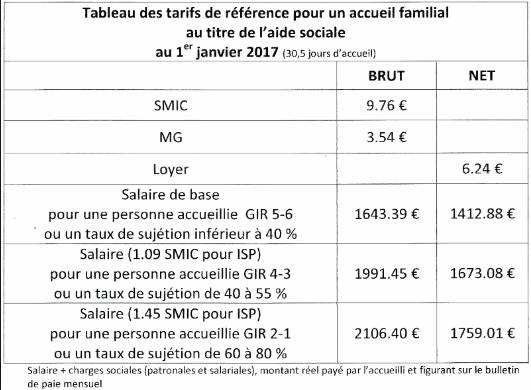Taux pret immobilier 2014 belgique maternelle - Grille des salaires des assistantes dentaires ...